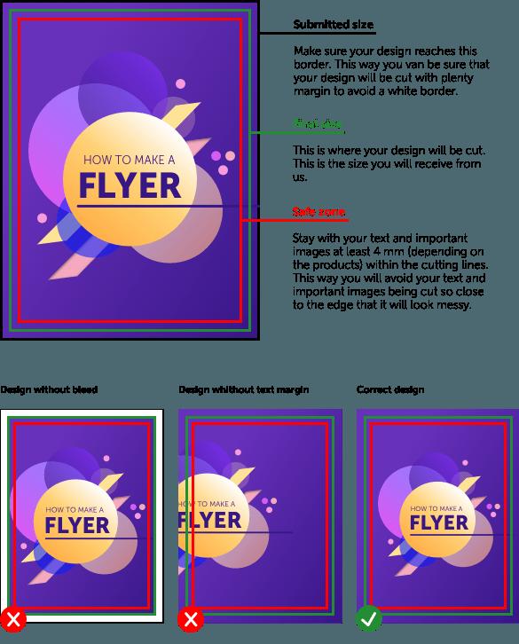 hoe maak je een visuele flyer