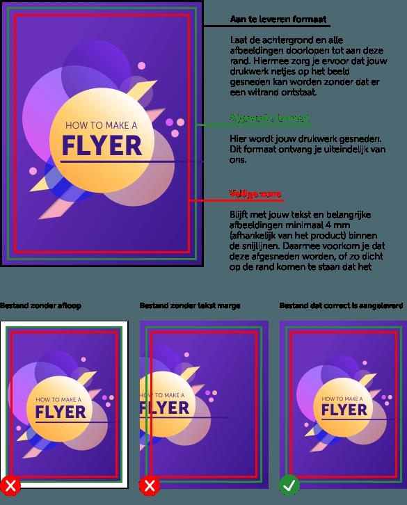 flyer templates: duizenden gratis ontwerpen - drukzo | blog